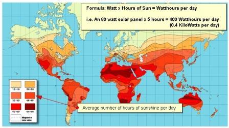 Solar Across The World